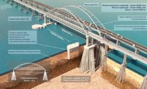 krimskiy_most