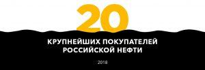 «Forbes» опубликовал ТОП-20 крупнейших покупателей российской нефти