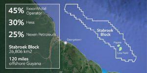 «Exxon» продолжила бурение на шельфе Гайаны, несмотря на спор с Венесуэлой
